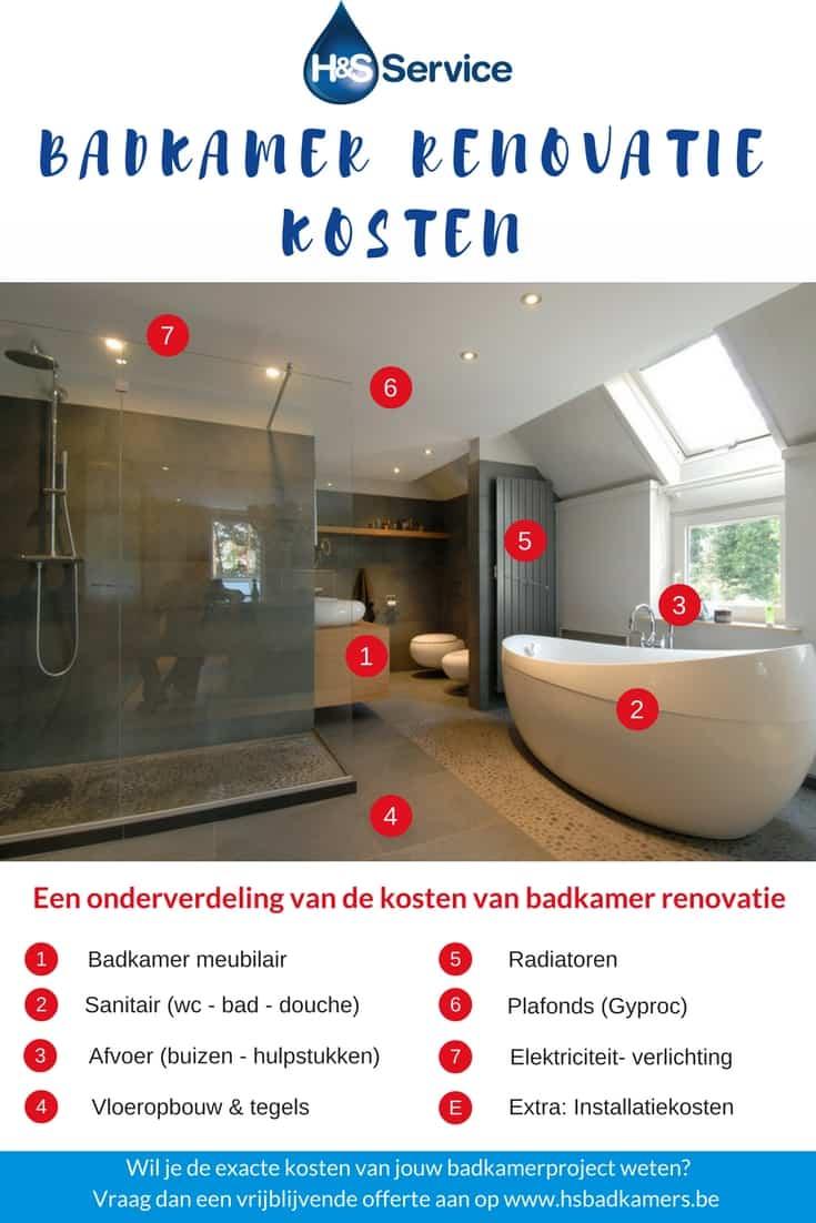 Badkamer renovatie kosten. H&S badkamers